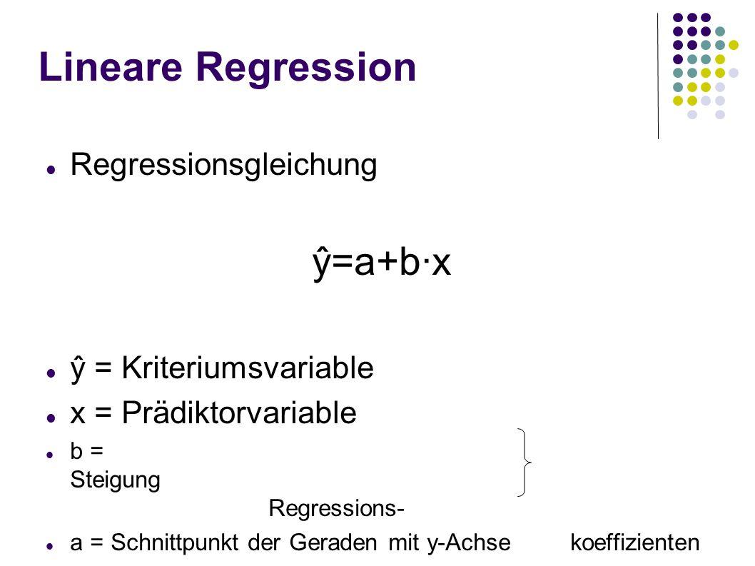 Lineare Regression Regressionsgleichung ŷ=a+b·x ŷ = Kriteriumsvariable x = Prädiktorvariable b = Steigung Regressions- a = Schnittpunkt der Geraden mi