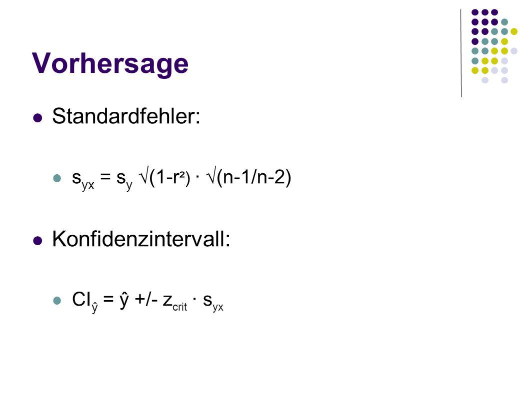 Vorhersagegenauigkeit hängt von Stichprobengröße ab hängt von Schwankungen der vorhergesagten y Wert zu den echten y Werten ab Standardschätzfehler ist Gütemaß für die Genauigkeit je kleiner umso genauer je stärker der verwendete x-Wert vom Mittelwert der x-Werte abweicht desto unsicherer