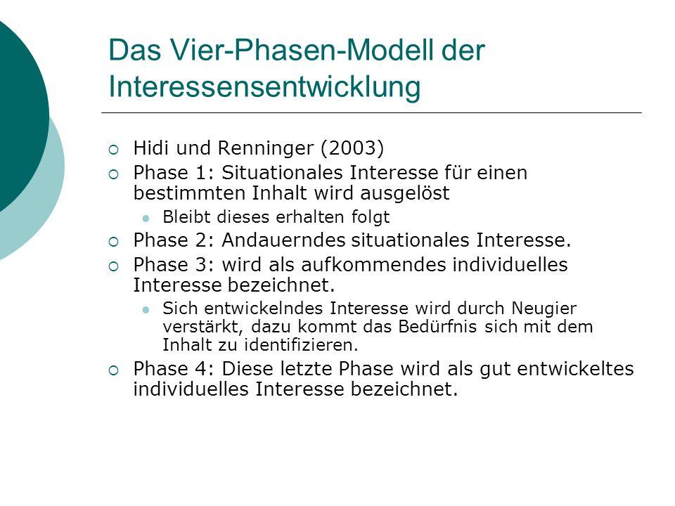 Das Vier-Phasen-Modell der Interessensentwicklung Hidi und Renninger (2003) Phase 1: Situationales Interesse für einen bestimmten Inhalt wird ausgelös