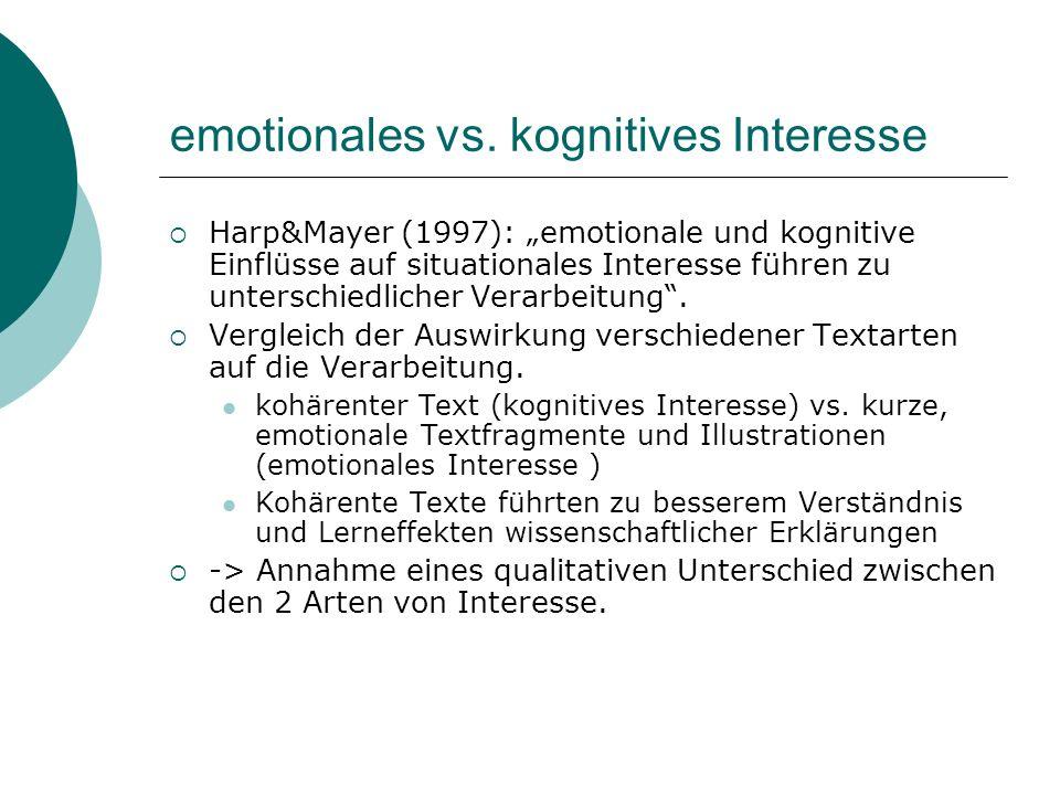 emotionales vs. kognitives Interesse Harp&Mayer (1997): emotionale und kognitive Einflüsse auf situationales Interesse führen zu unterschiedlicher Ver