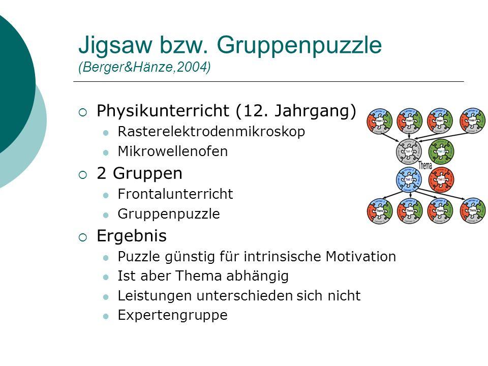 Jigsaw bzw. Gruppenpuzzle (Berger&Hänze,2004) Physikunterricht (12. Jahrgang) Rasterelektrodenmikroskop Mikrowellenofen 2 Gruppen Frontalunterricht Gr