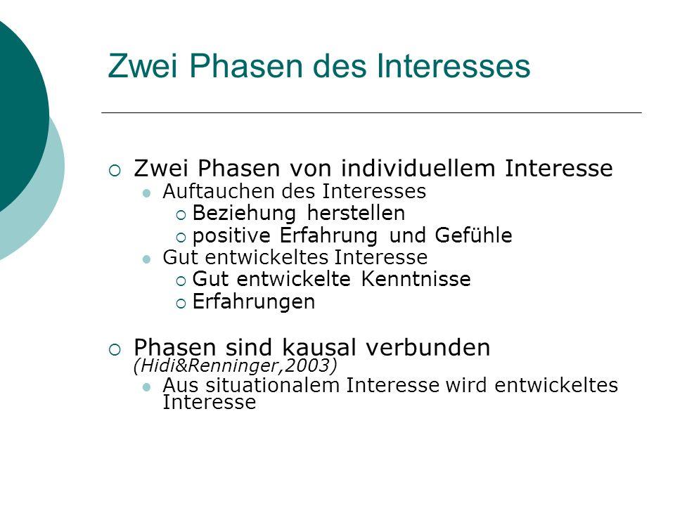 Zwei Phasen des Interesses Zwei Phasen von individuellem Interesse Auftauchen des Interesses Beziehung herstellen positive Erfahrung und Gefühle Gut e