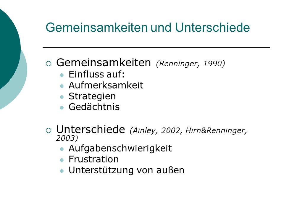 Gemeinsamkeiten und Unterschiede Gemeinsamkeiten (Renninger, 1990) Einfluss auf: Aufmerksamkeit Strategien Gedächtnis Unterschiede (Ainley, 2002, Hirn