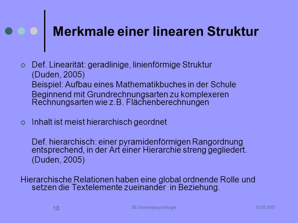 15.05.2007SE Wissenspsychologie 10 Merkmale einer linearen Struktur Def. Linearität: geradlinige, linienförmige Struktur (Duden, 2005) Beispiel: Aufba
