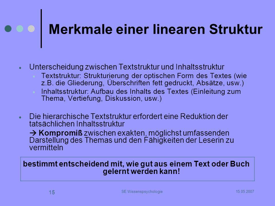 15.05.2007SE Wissenspsychologie 15 Merkmale einer linearen Struktur Unterscheidung zwischen Textstruktur und Inhaltsstruktur Textstruktur: Strukturier