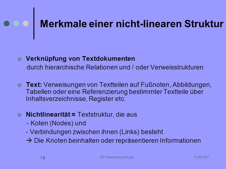 15.05.2007SE Wissenspsychologie 18 Merkmale einer nicht-linearen Struktur Verknüpfung von Textdokumenten durch hierarchische Relationen und / oder Ver