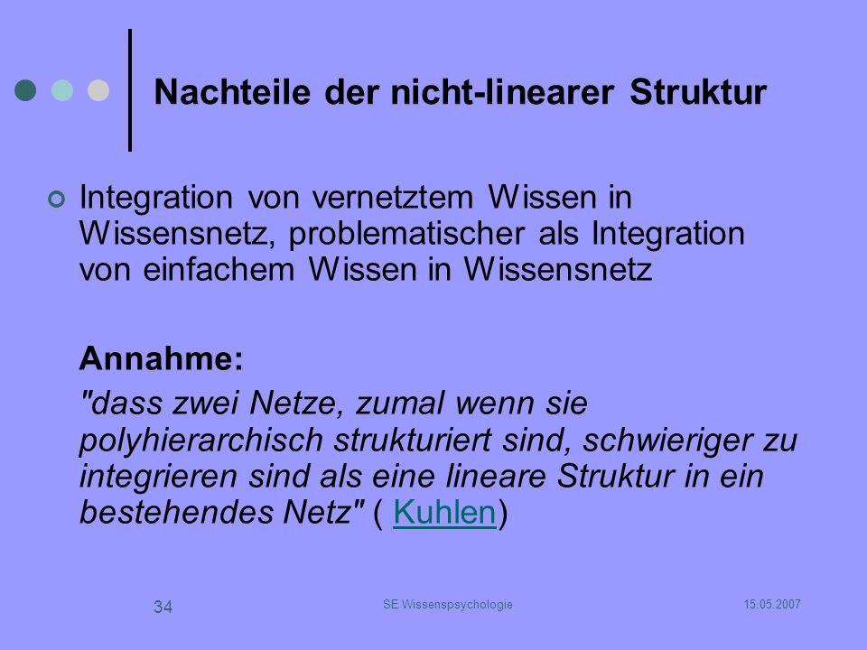 15.05.2007SE Wissenspsychologie 34 Nachteile der nicht-linearer Struktur Integration von vernetztem Wissen in Wissensnetz, problematischer als Integra