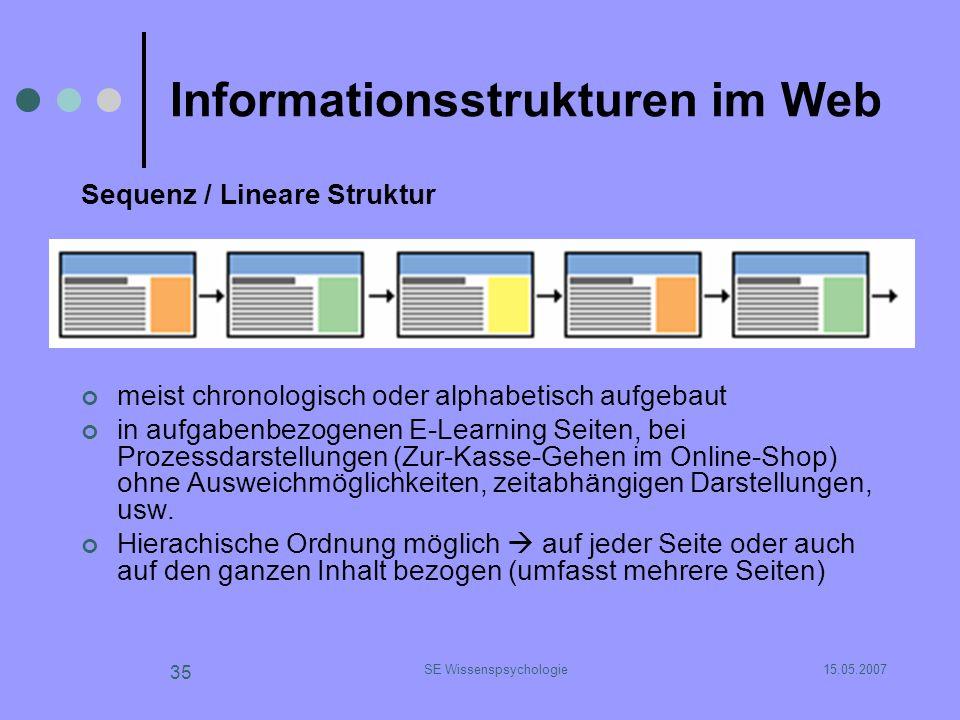 15.05.2007SE Wissenspsychologie 35 Informationsstrukturen im Web Sequenz / Lineare Struktur meist chronologisch oder alphabetisch aufgebaut in aufgabe