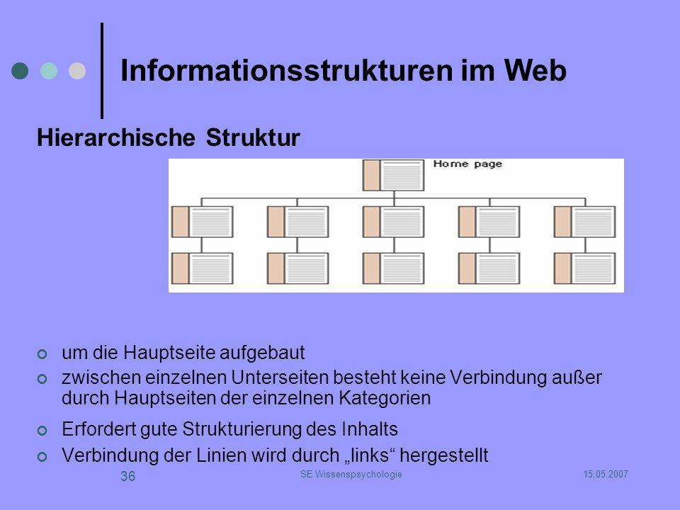 15.05.2007SE Wissenspsychologie 36 Informationsstrukturen im Web Hierarchische Struktur um die Hauptseite aufgebaut zwischen einzelnen Unterseiten bes