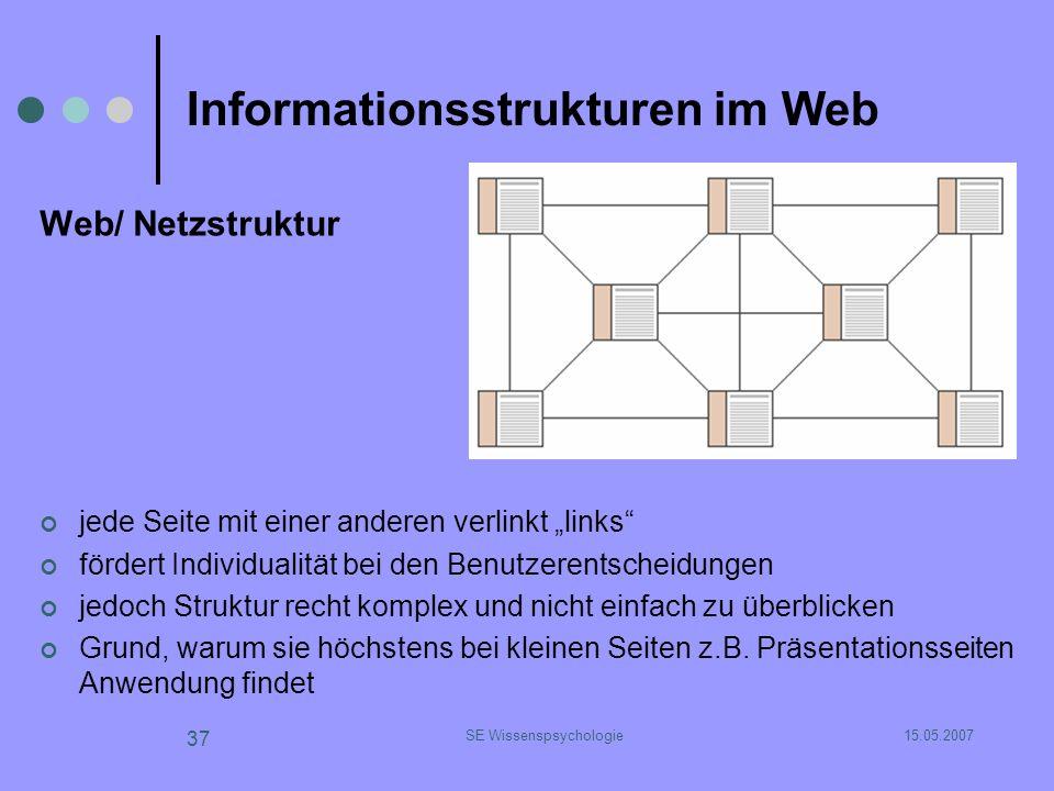 15.05.2007SE Wissenspsychologie 37 Informationsstrukturen im Web Web/ Netzstruktur jede Seite mit einer anderen verlinkt links fördert Individualität