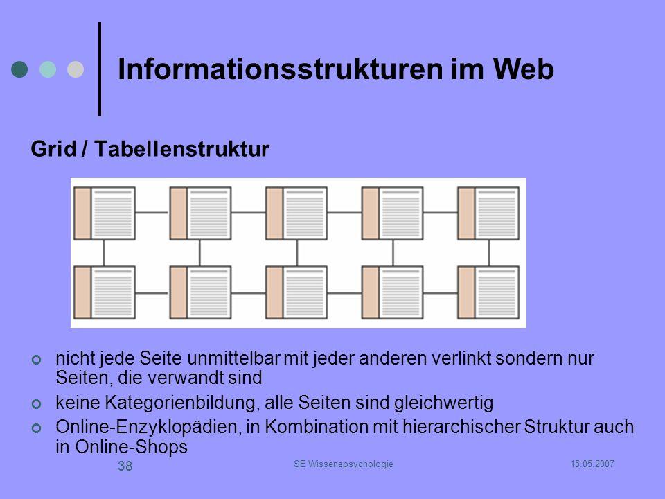 15.05.2007SE Wissenspsychologie 38 Informationsstrukturen im Web Grid / Tabellenstruktur nicht jede Seite unmittelbar mit jeder anderen verlinkt sonde