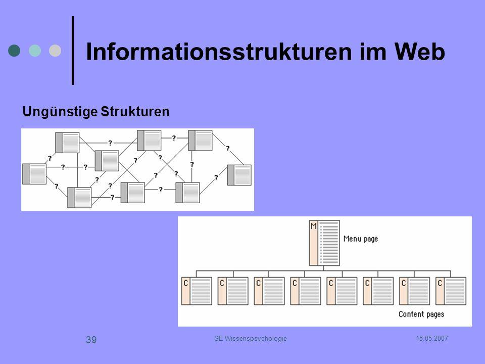 15.05.2007SE Wissenspsychologie 39 Informationsstrukturen im Web Ungünstige Strukturen