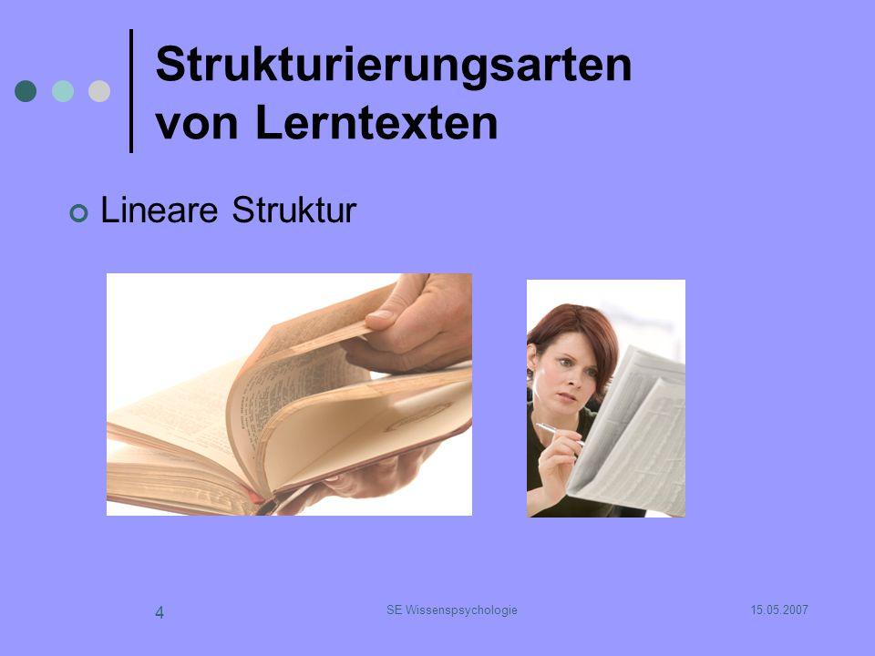 15.05.2007SE Wissenspsychologie 4 Strukturierungsarten von Lerntexten Lineare Struktur