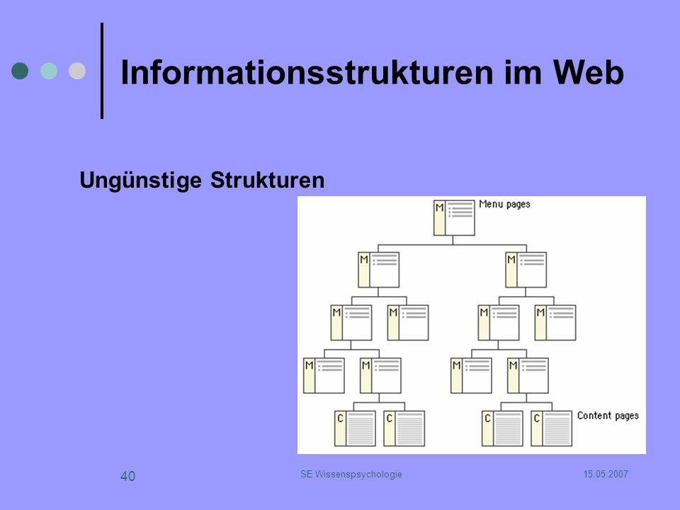 15.05.2007SE Wissenspsychologie 40 Informationsstrukturen im Web Ungünstige Strukturen