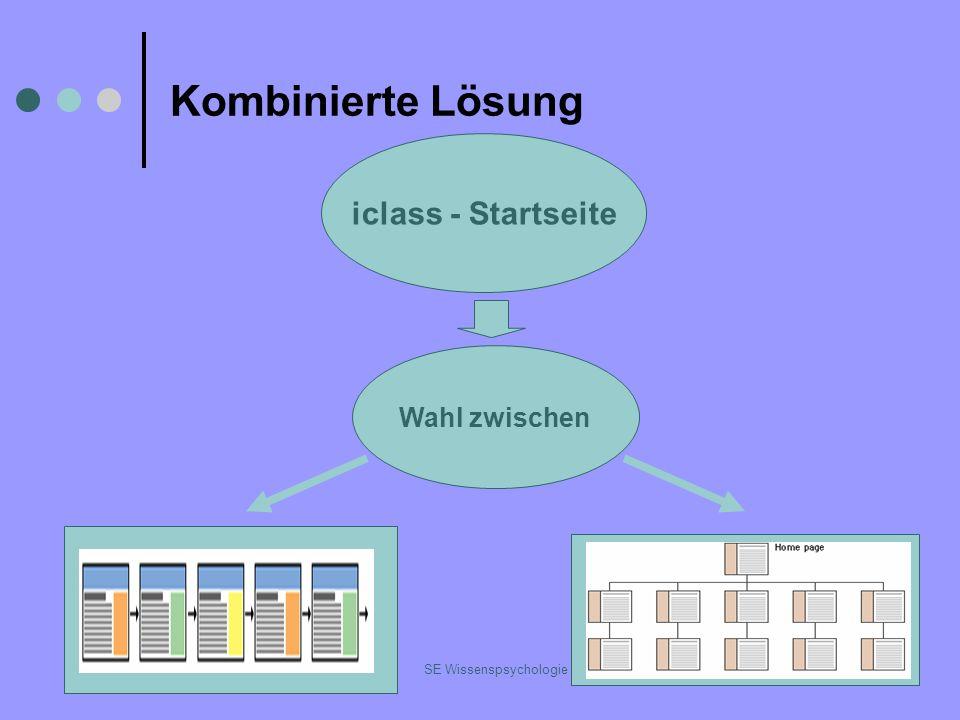 15.05.2007SE Wissenspsychologie 48 Kombinierte Lösung iclass - Startseite Wahl zwischen