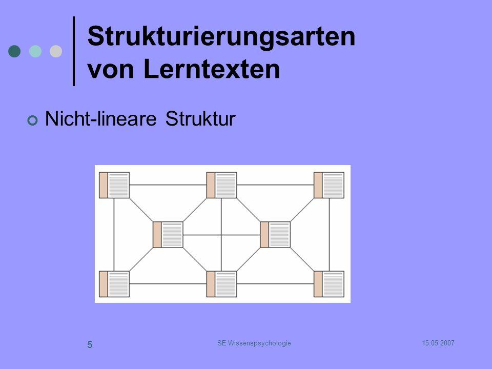 15.05.2007SE Wissenspsychologie 16 Merkmale einer linearen Struktur Texte sind in den seltensten Fällen inhaltlich rein hierarchisch strukturiert sondern mehr oder weniger stark vernetzt.