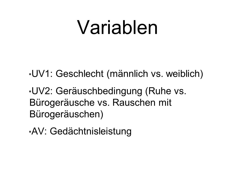 Variablen UV1: Geschlecht (männlich vs. weiblich) UV2: Geräuschbedingung (Ruhe vs. Bürogeräusche vs. Rauschen mit Bürogeräuschen) AV: Gedächtnisleistu