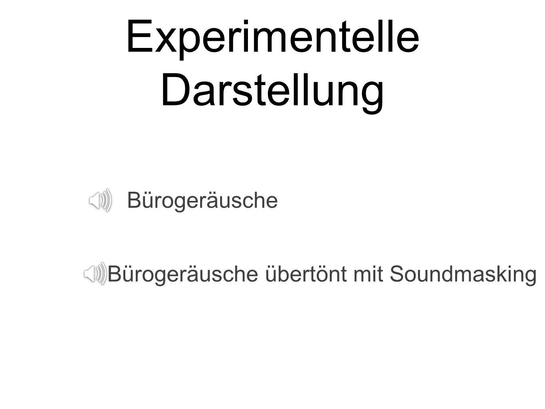 Experimentelle Darstellung Bürogeräusche Bürogeräusche übertönt mit Soundmasking