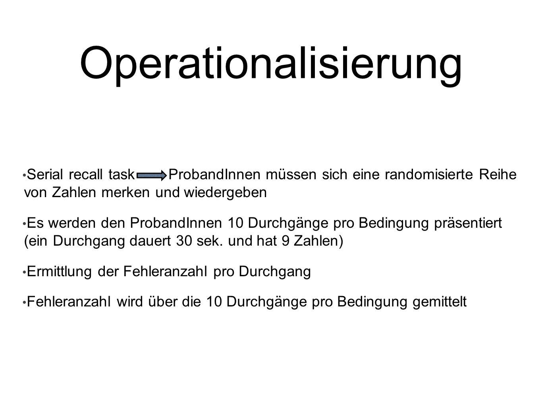 Operationalisierung Serial recall task ProbandInnen müssen sich eine randomisierte Reihe von Zahlen merken und wiedergeben Es werden den ProbandInnen