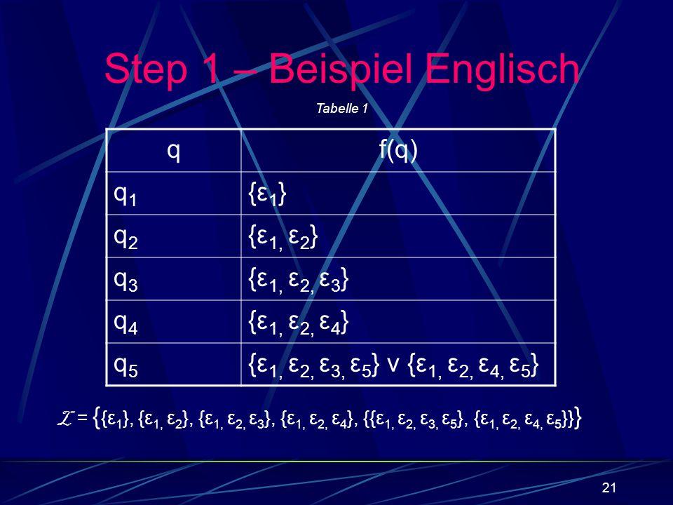 21 qf(q) q1q1 {ε1}{ε1} q2q2 {ε 1, ε 2 } q3q3 {ε 1, ε 2, ε 3 } q4q4 {ε 1, ε 2, ε 4 } q5q5 {ε 1, ε 2, ε 3, ε 5 } v {ε 1, ε 2, ε 4, ε 5 } L = { {ε 1 }, {