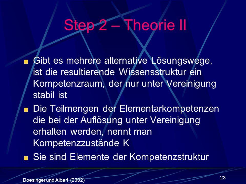 23 Gibt es mehrere alternative Lösungswege, ist die resultierende Wissensstruktur ein Kompetenzraum, der nur unter Vereinigung stabil ist Die Teilmeng