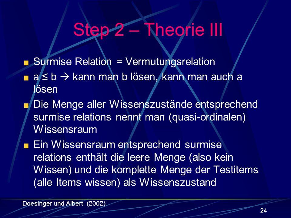 24 Surmise Relation = Vermutungsrelation a b kann man b lösen, kann man auch a lösen Die Menge aller Wissenszustände entsprechend surmise relations ne