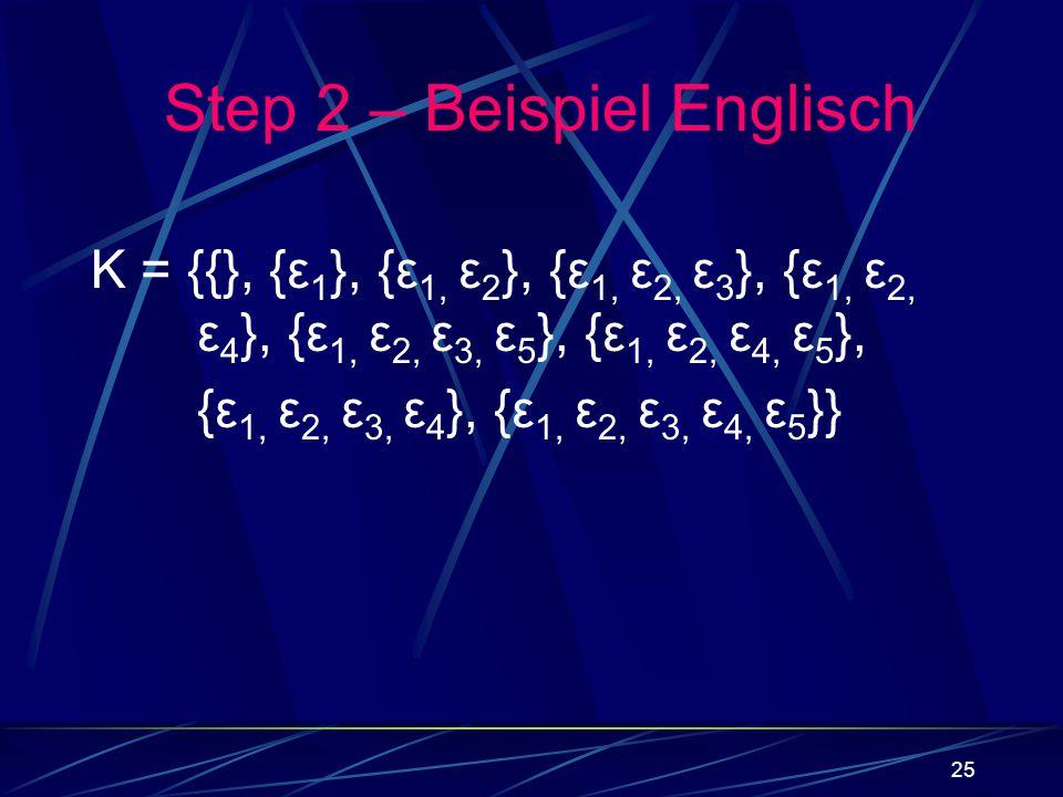 25 K = {{}, {ε 1 }, {ε 1, ε 2 }, {ε 1, ε 2, ε 3 }, {ε 1, ε 2, ε 4 }, {ε 1, ε 2, ε 3, ε 5 }, {ε 1, ε 2, ε 4, ε 5 }, {ε 1, ε 2, ε 3, ε 4 }, {ε 1, ε 2, ε