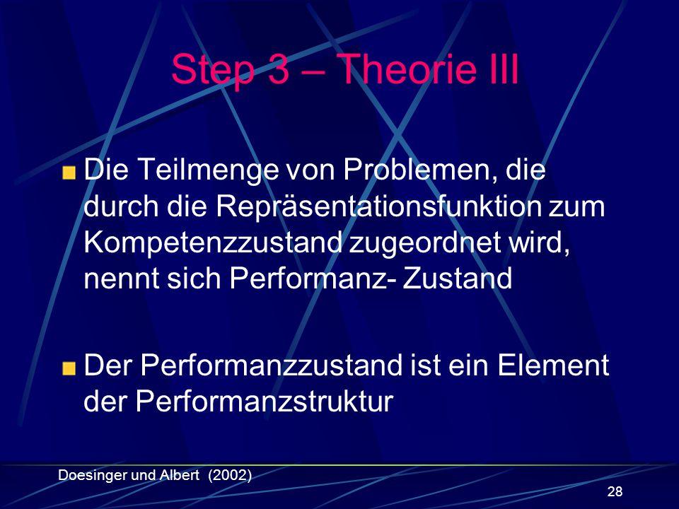 28 Die Teilmenge von Problemen, die durch die Repräsentationsfunktion zum Kompetenzzustand zugeordnet wird, nennt sich Performanz- Zustand Der Perform