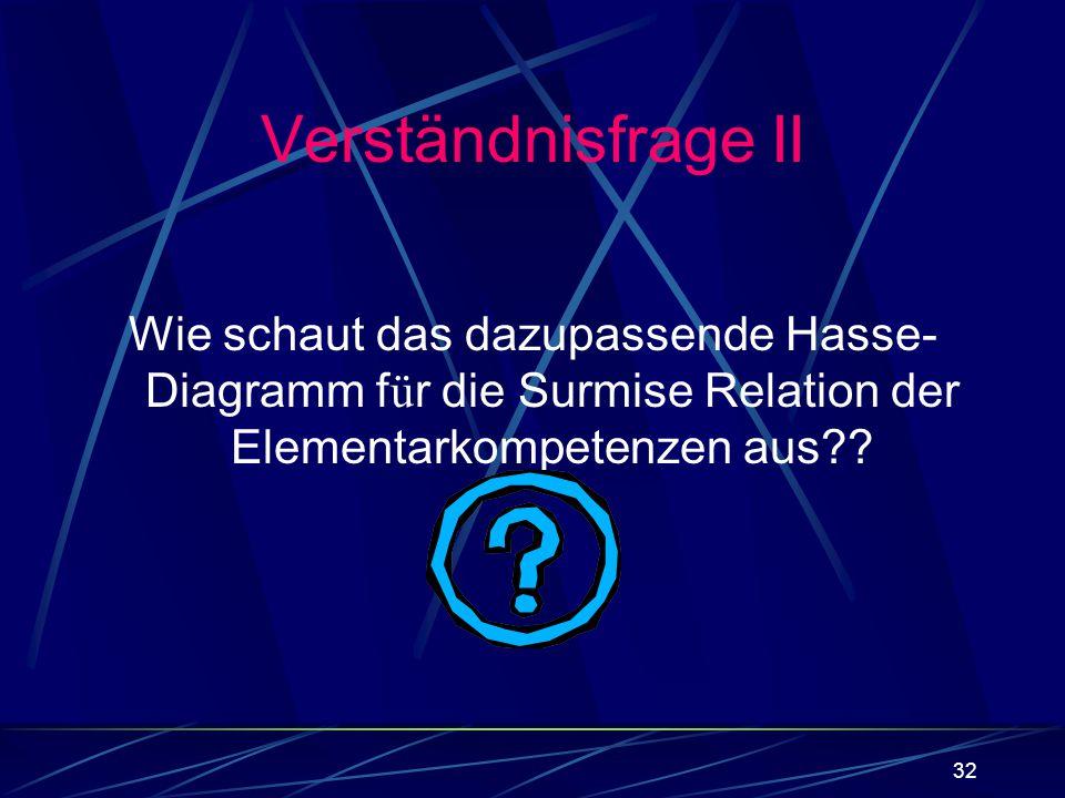 32 Verständnisfrage II Wie schaut das dazupassende Hasse- Diagramm f ü r die Surmise Relation der Elementarkompetenzen aus??