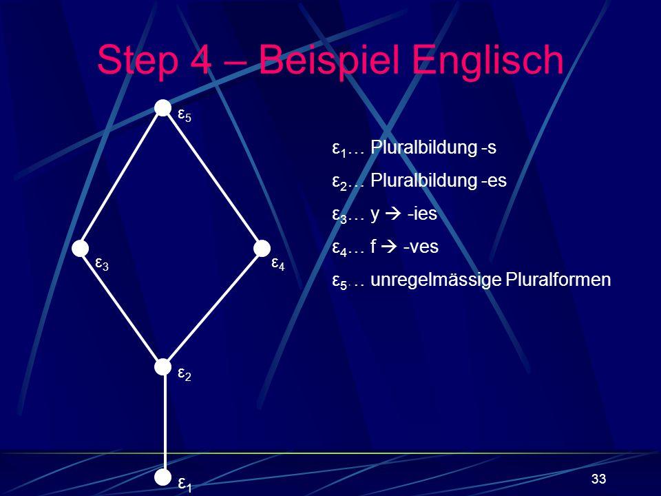 33 ε 1 … Pluralbildung -s ε 2 … Pluralbildung -es ε 3 … y -ies ε 4 … f -ves ε 5 … unregelmässige Pluralformen ε1ε1 ε2ε2 ε3ε3 ε4ε4 ε6ε6 ε5ε5 Step 4 – B