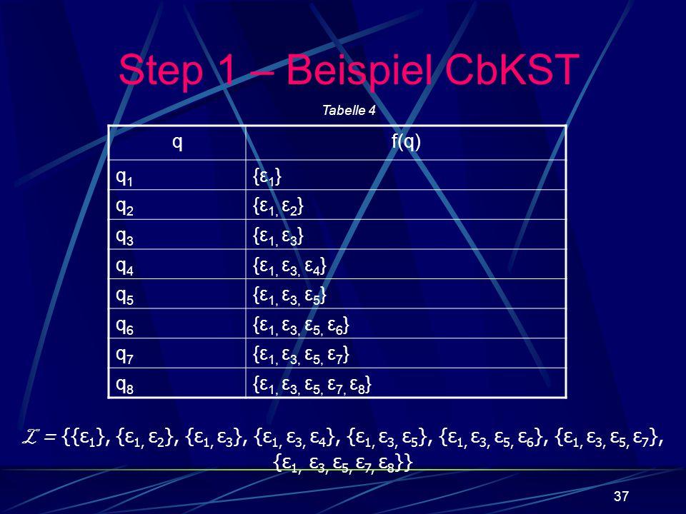 37 qf(q) q1q1 {ε1}{ε1} q2q2 {ε 1, ε 2 } q3q3 {ε 1, ε 3 } q4q4 {ε 1, ε 3, ε 4 } q5q5 {ε 1, ε 3, ε 5 } q6q6 {ε 1, ε 3, ε 5, ε 6 } q7q7 {ε 1, ε 3, ε 5, ε