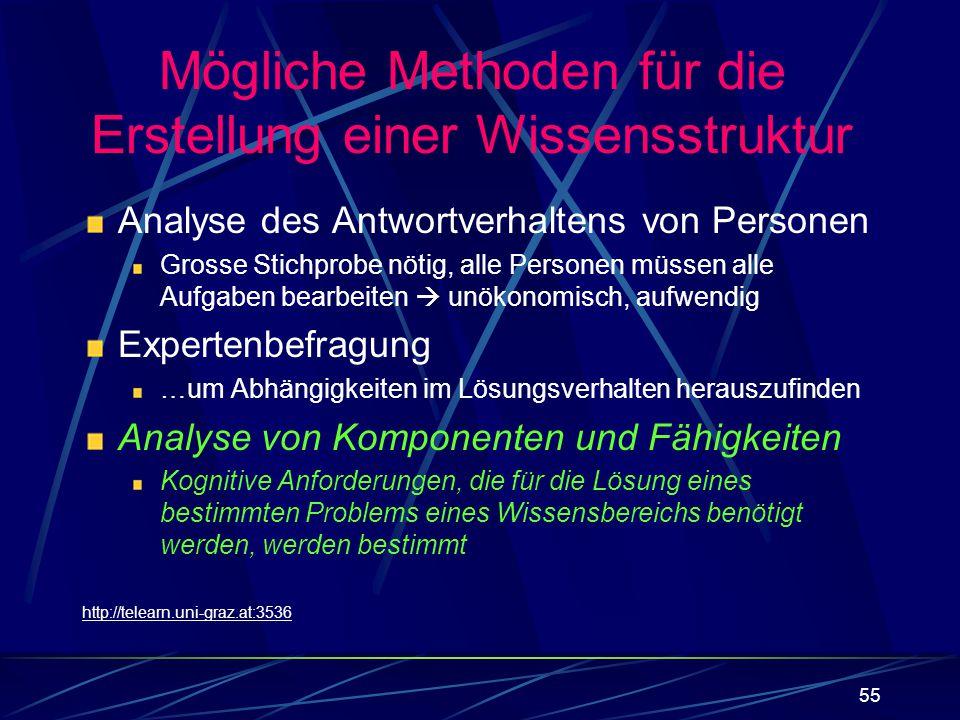 55 Mögliche Methoden für die Erstellung einer Wissensstruktur Analyse des Antwortverhaltens von Personen Grosse Stichprobe nötig, alle Personen müssen