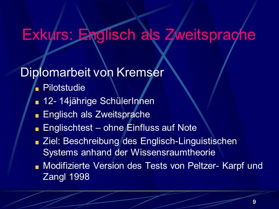 9 Diplomarbeit von Kremser Pilotstudie 12- 14jährige SchülerInnen Englisch als Zweitsprache Englischtest – ohne Einfluss auf Note Ziel: Beschreibung d