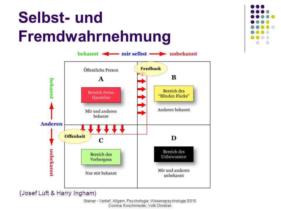 Selbst- und Fremdwahrnehmung Steiner - Vertief. Allgem. Psychologie: Wissenspsychologie SS10 Corinna Koschmieder, Volk Christian ( Josef Luft & Harry