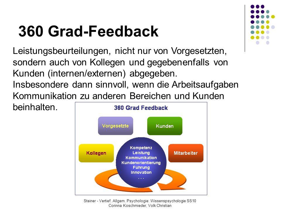 360 Grad-Feedback Leistungsbeurteilungen, nicht nur von Vorgesetzten, sondern auch von Kollegen und gegebenenfalls von Kunden (internen/externen) abge