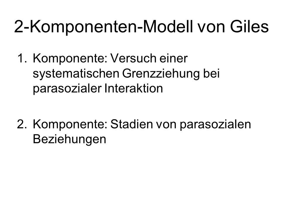 1.Komponente: Versuch einer systematischen Grenzziehung bei parasozialer Interaktion 2.Komponente: Stadien von parasozialen Beziehungen 2-Komponenten-