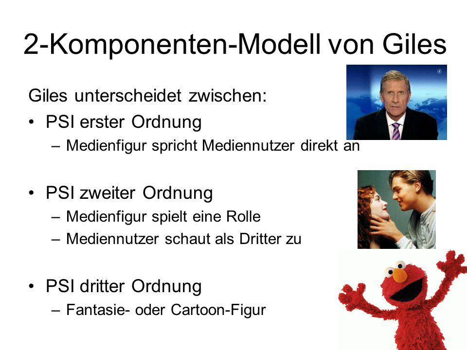 Giles unterscheidet zwischen: PSI erster Ordnung –Medienfigur spricht Mediennutzer direkt an PSI zweiter Ordnung –Medienfigur spielt eine Rolle –Medie