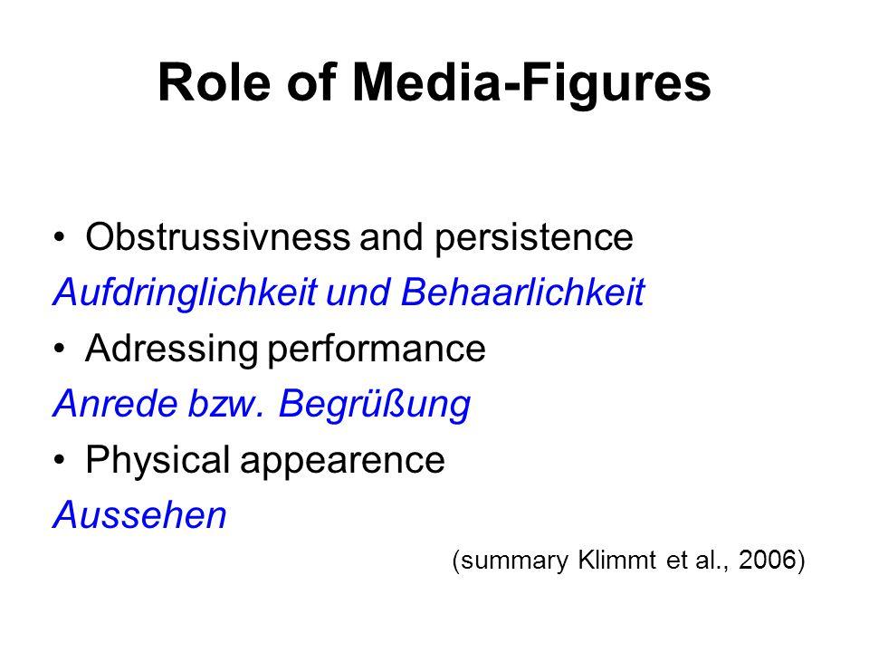 Role of Media-Figures Obstrussivness and persistence Aufdringlichkeit und Behaarlichkeit Adressing performance Anrede bzw. Begrüßung Physical appearen