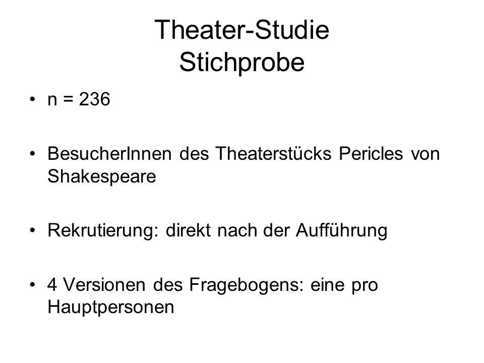 Theater-Studie Stichprobe n = 236 BesucherInnen des Theaterstücks Pericles von Shakespeare Rekrutierung: direkt nach der Aufführung 4 Versionen des Fr