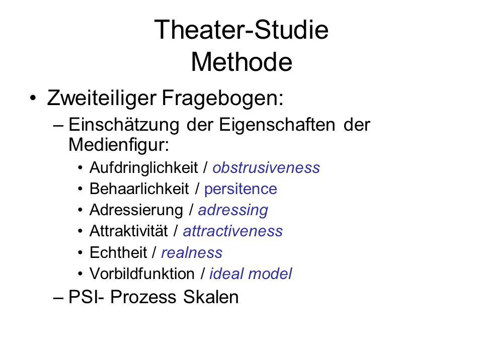 Theater-Studie Methode Zweiteiliger Fragebogen: –Einschätzung der Eigenschaften der Medienfigur: Aufdringlichkeit / obstrusiveness Behaarlichkeit / pe