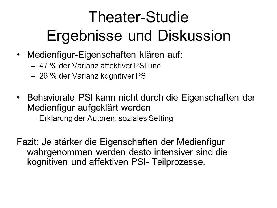 Theater-Studie Ergebnisse und Diskussion Medienfigur-Eigenschaften klären auf: –47 % der Varianz affektiver PSI und –26 % der Varianz kognitiver PSI B