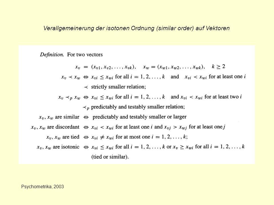 Verallgemeinerung der isotonen Ordnung (similar order) auf Vektoren