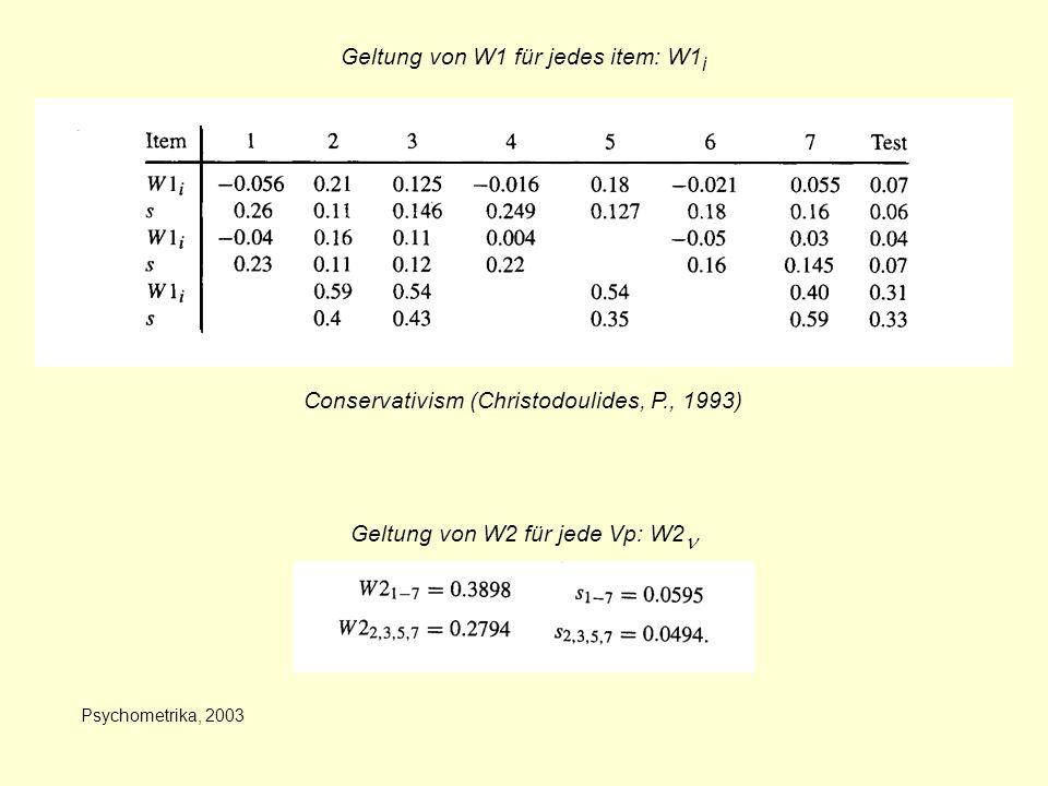 Psychometrika, 2003 Geltung von W1 für jedes item: W1 i Conservativism (Christodoulides, P., 1993) Geltung von W2 für jede Vp: W2