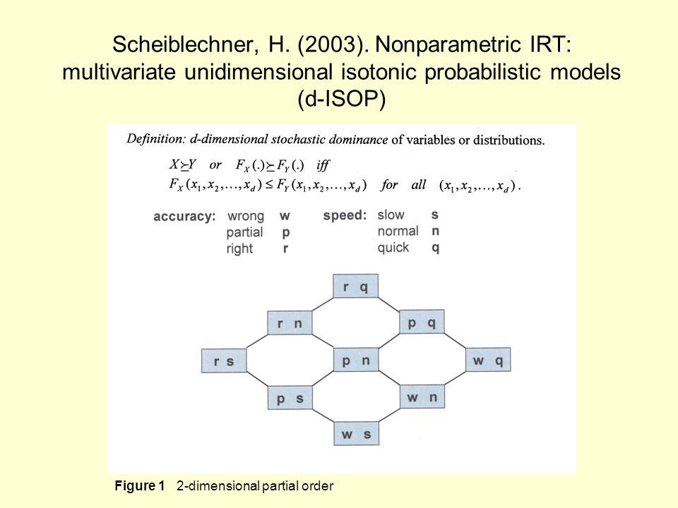 Scheiblechner, H. (2003).