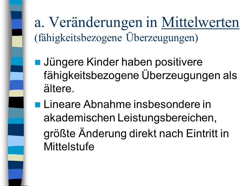 a. Veränderungen in Mittelwerten (fähigkeitsbezogene Überzeugungen) Jüngere Kinder haben positivere fähigkeitsbezogene Überzeugungen als ältere. Linea