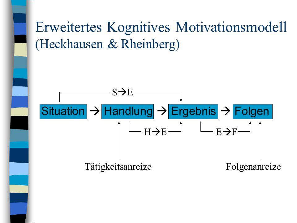 Erweitertes Kognitives Motivationsmodell (Heckhausen & Rheinberg) Situation Handlung Ergebnis Folgen S E H EE F Tätigkeitsanreize Folgenanreize