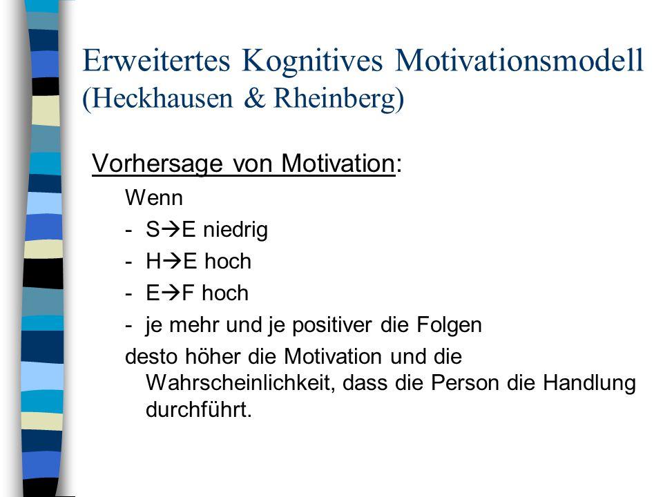 Erweitertes Kognitives Motivationsmodell (Heckhausen & Rheinberg) Vorhersage von Motivation: Wenn -S E niedrig -H E hoch -E F hoch -je mehr und je positiver die Folgen desto höher die Motivation und die Wahrscheinlichkeit, dass die Person die Handlung durchführt.