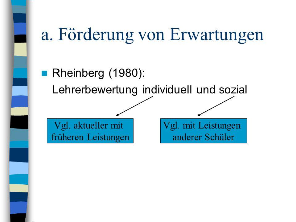 a. Förderung von Erwartungen Rheinberg (1980): Lehrerbewertung individuell und sozial Vgl. aktueller mit früheren Leistungen Vgl. mit Leistungen ander