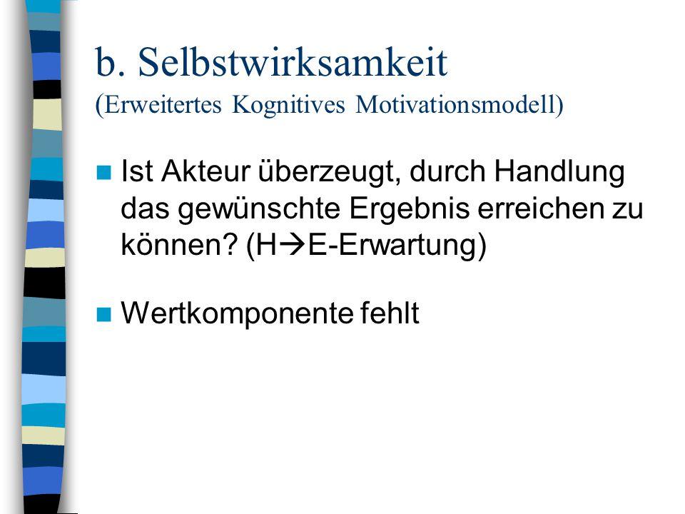 b. Selbstwirksamkeit ( Erweitertes Kognitives Motivationsmodell) Ist Akteur überzeugt, durch Handlung das gewünschte Ergebnis erreichen zu können? (H