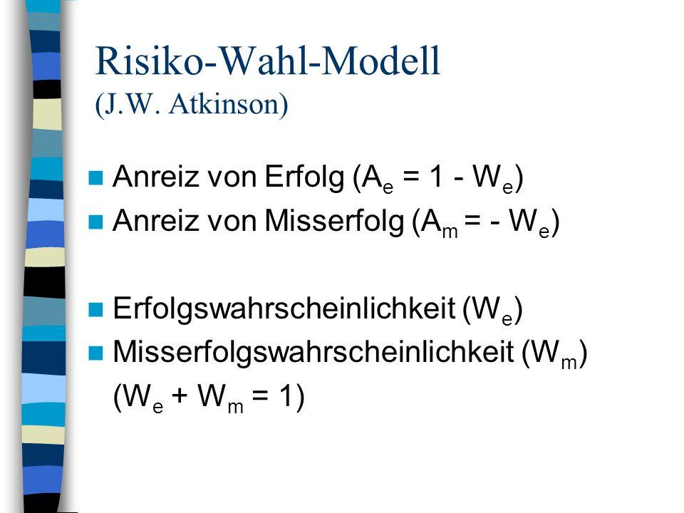 Anreiz von Erfolg (A e = 1 - W e ) Anreiz von Misserfolg (A m = - W e ) Erfolgswahrscheinlichkeit (W e ) Misserfolgswahrscheinlichkeit (W m ) (W e + W m = 1) Risiko-Wahl-Modell (J.W.